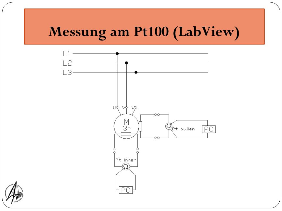 Messung am Pt100 (LabView)