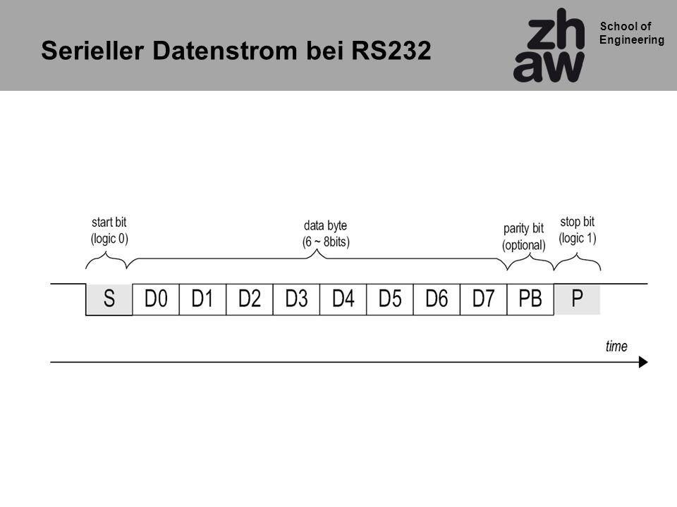 Serieller Datenstrom bei RS232
