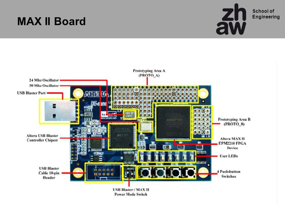 MAX II Board