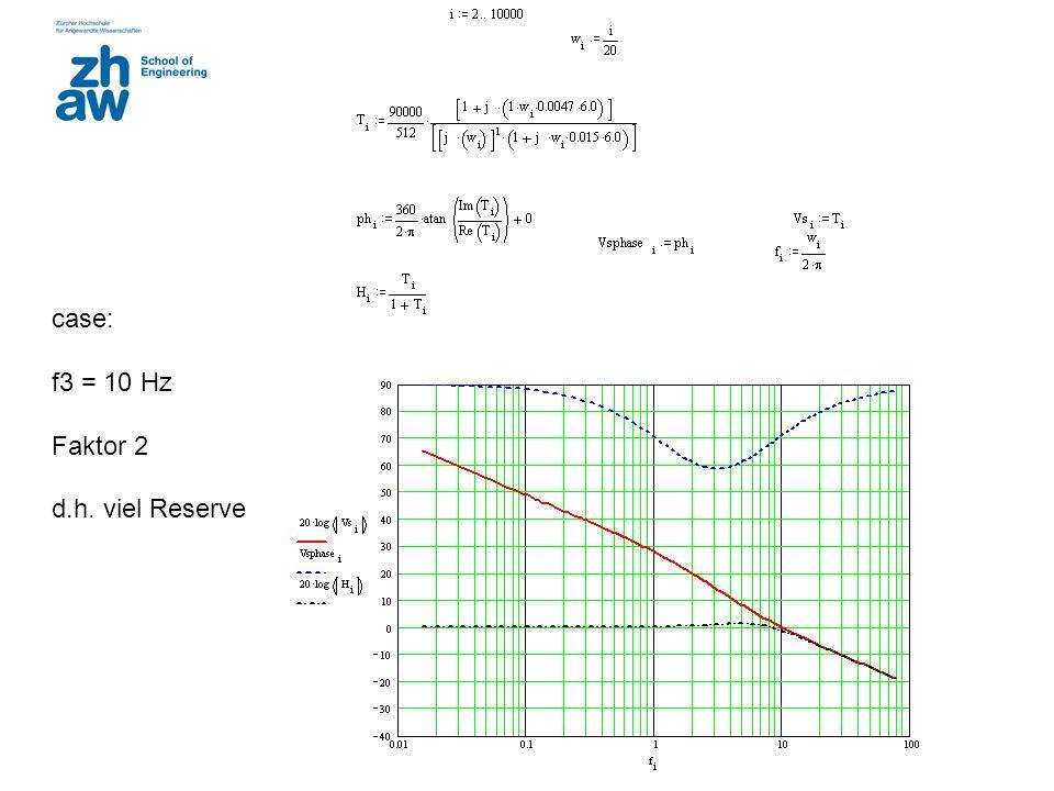 case: f3 = 10 Hz Faktor 2 d.h. viel Reserve