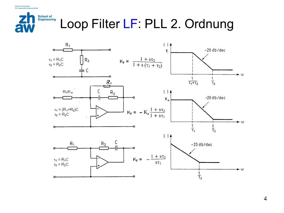 Loop Filter LF: PLL 2. Ordnung