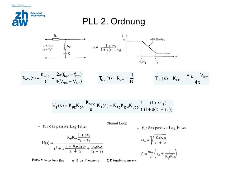 PLL 2. Ordnung