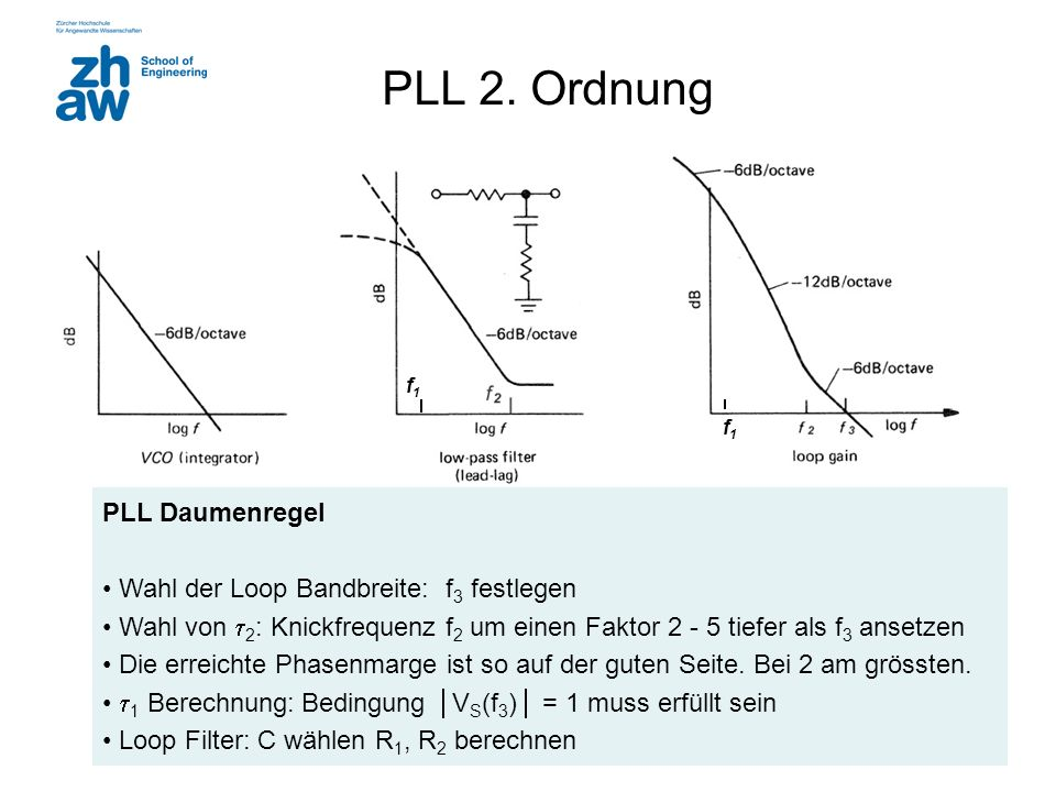 PLL 2. Ordnung PLL Daumenregel Wahl der Loop Bandbreite: f3 festlegen