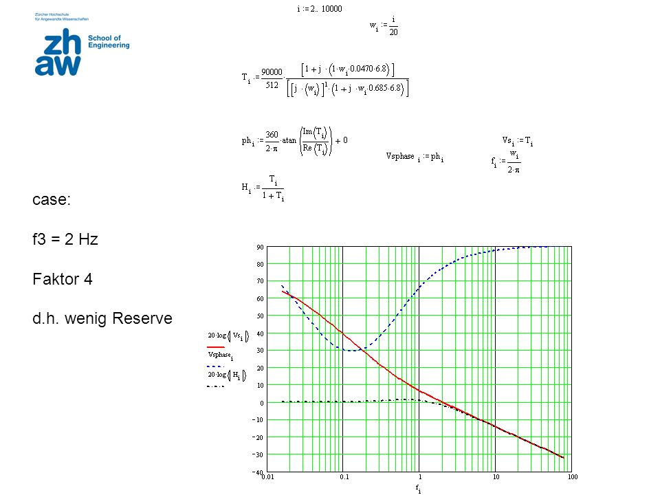 case: f3 = 2 Hz Faktor 4 d.h. wenig Reserve