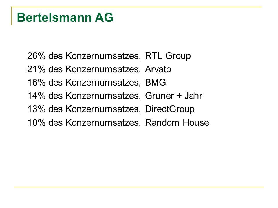 Bertelsmann AG 26% des Konzernumsatzes, RTL Group