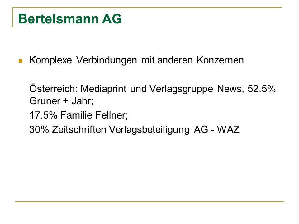 Bertelsmann AG Komplexe Verbindungen mit anderen Konzernen