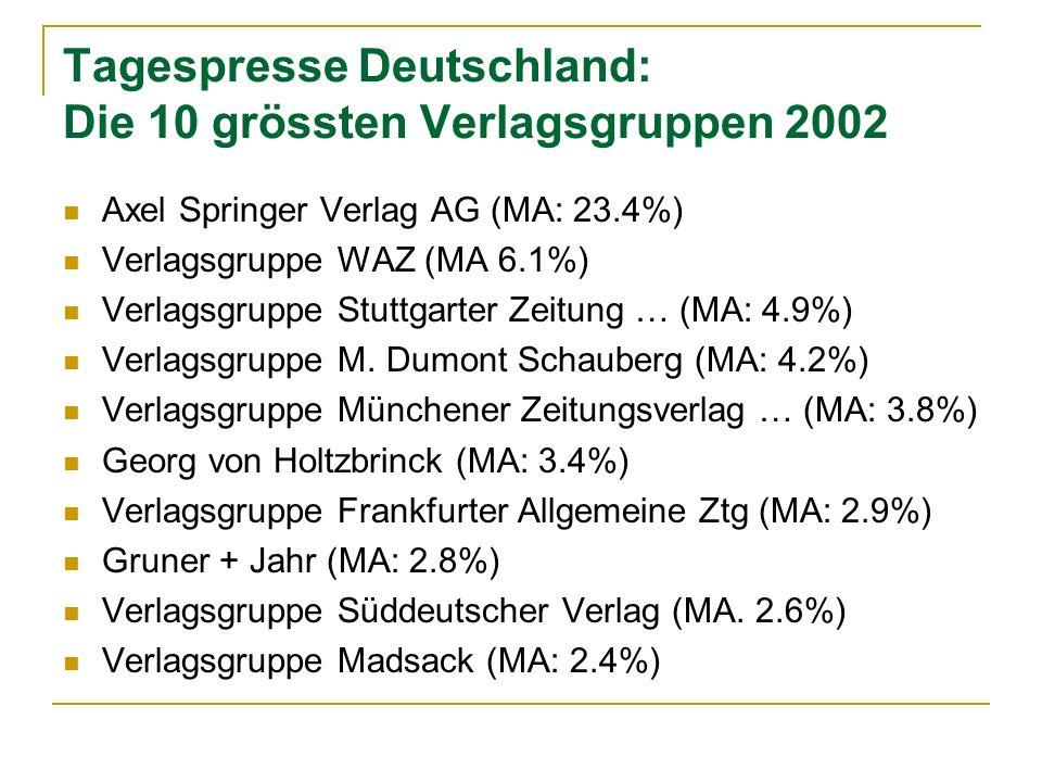 Tagespresse Deutschland: Die 10 grössten Verlagsgruppen 2002