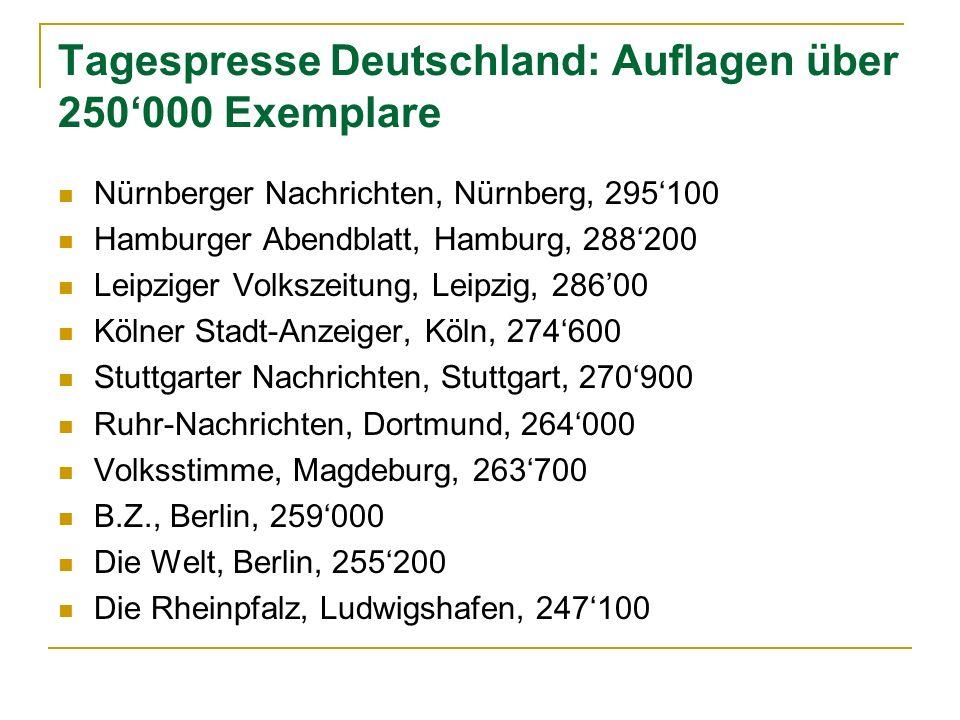 Tagespresse Deutschland: Auflagen über 250'000 Exemplare