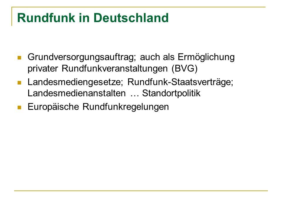 Rundfunk in Deutschland