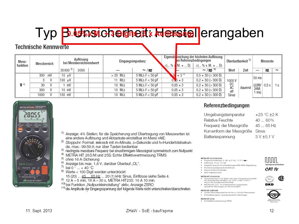Typ B Unsicherheit: Herstellerangaben
