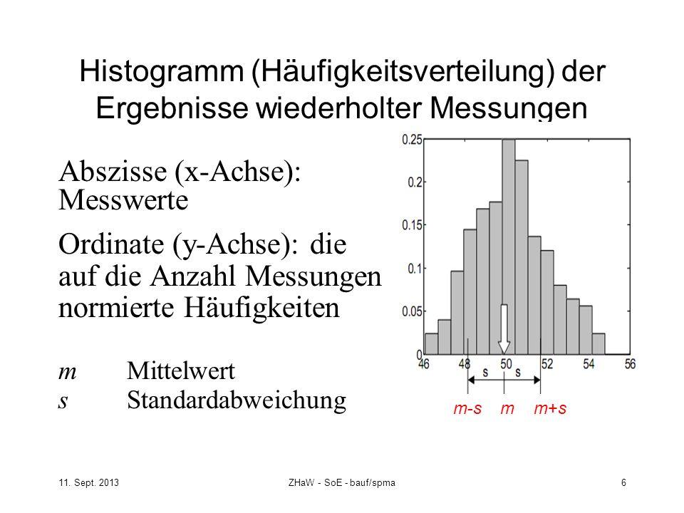 Ordinate (y-Achse): die auf die Anzahl Messungen