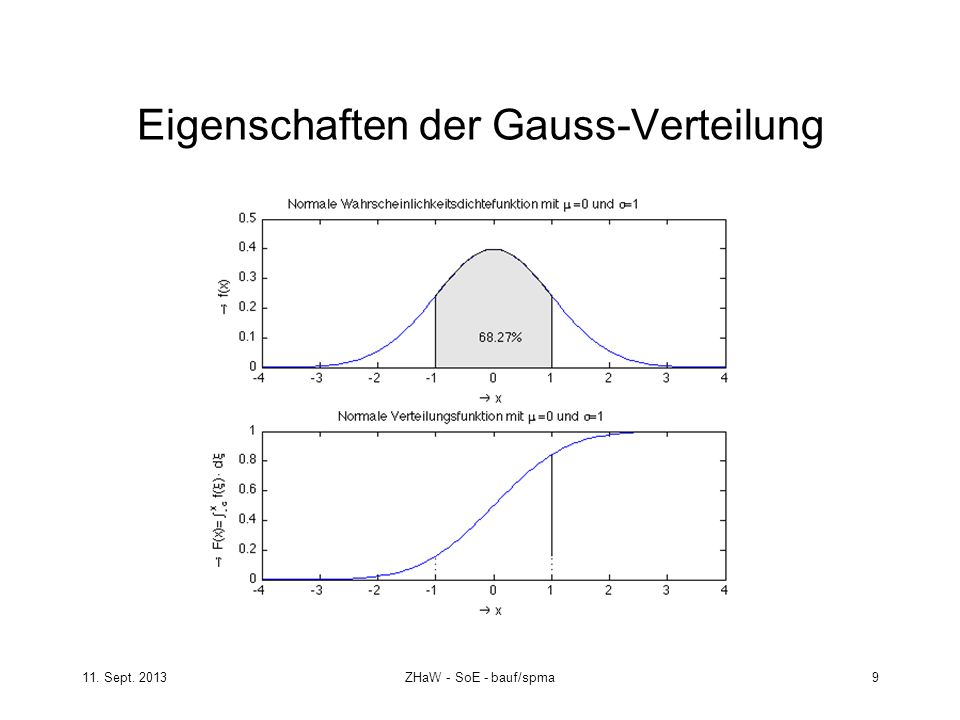 Eigenschaften der Gauss-Verteilung