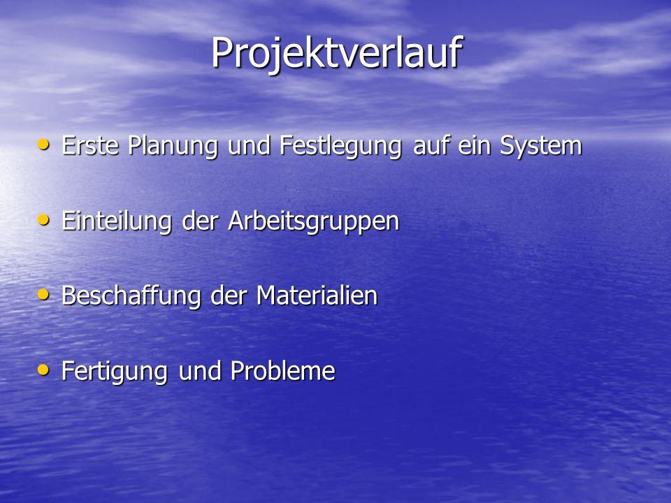 Projektverlauf Erste Planung und Festlegung auf ein System