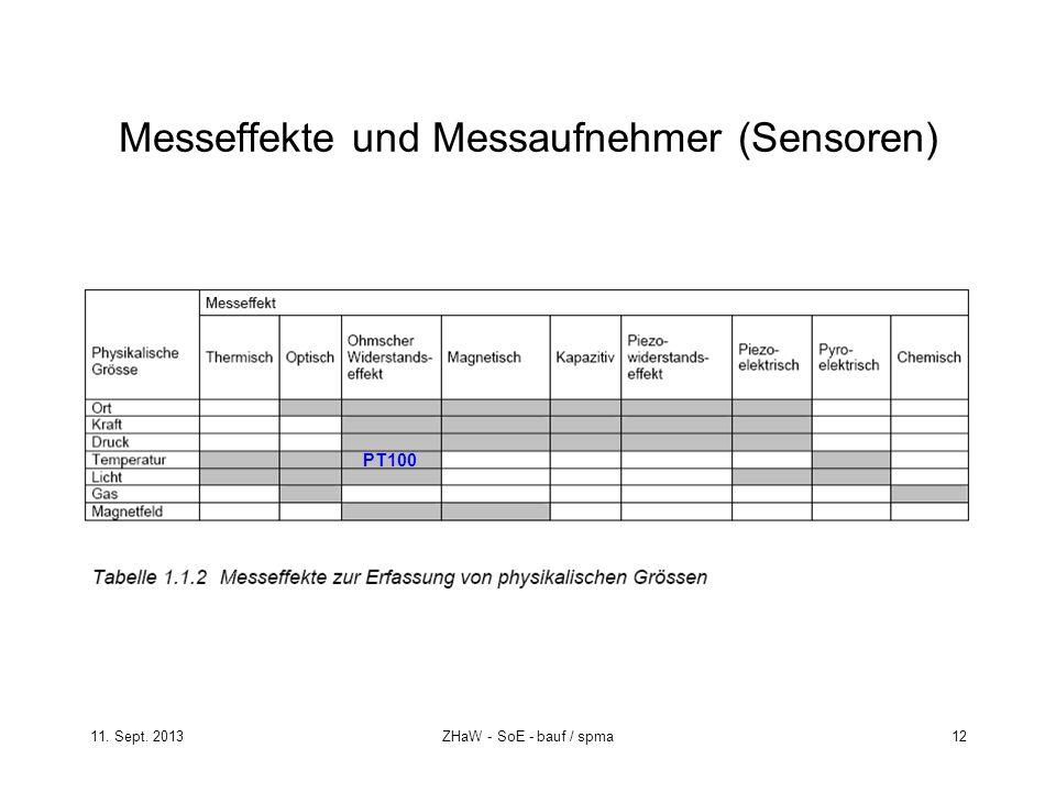 Messeffekte und Messaufnehmer (Sensoren)
