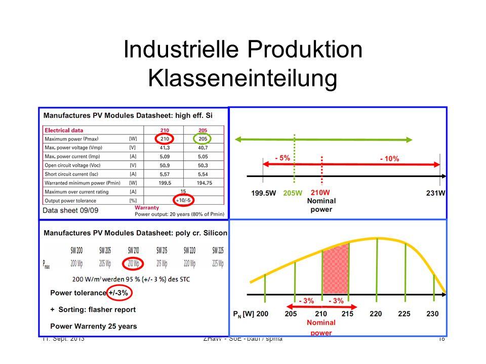Industrielle Produktion Klasseneinteilung