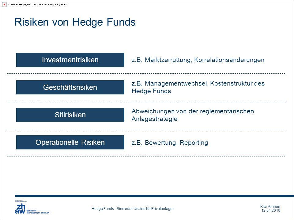 Risiken von Hedge Funds