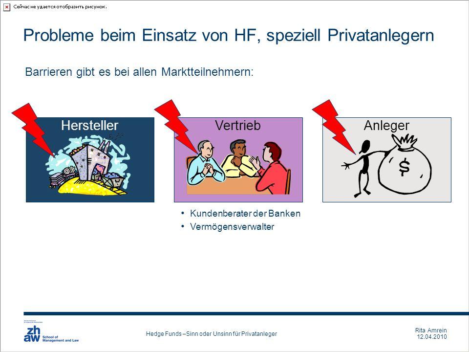 Probleme beim Einsatz von HF, speziell Privatanlegern