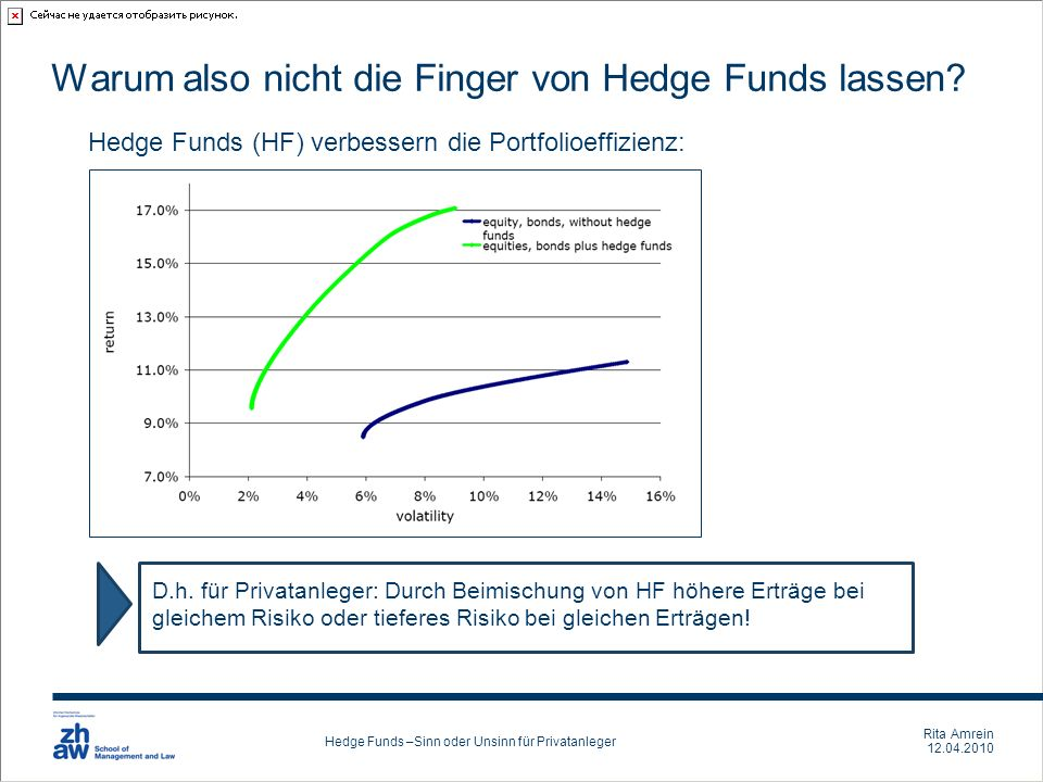 Warum also nicht die Finger von Hedge Funds lassen