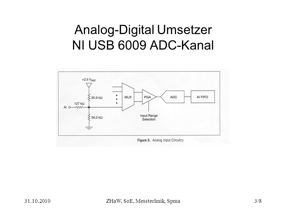 Analog-Digital Umsetzer NI USB 6009 ADC-Kanal