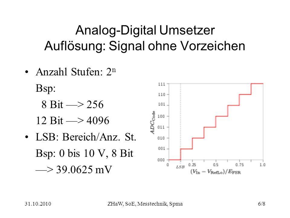 Analog-Digital Umsetzer Auflösung: Signal ohne Vorzeichen