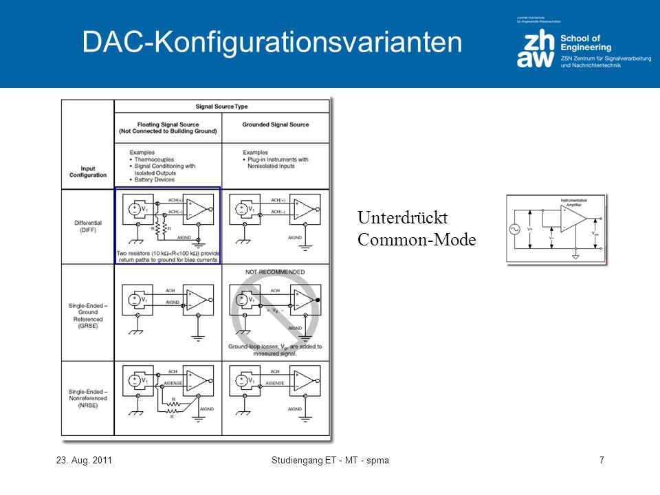 DAC-Konfigurationsvarianten