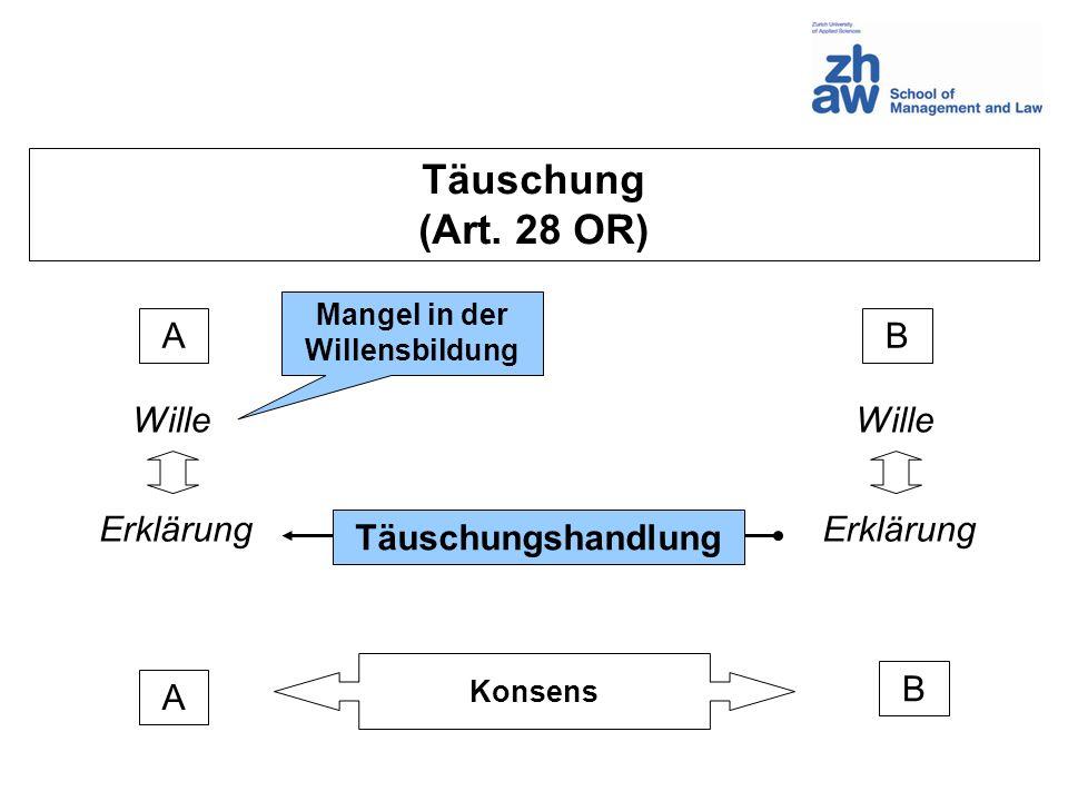 Täuschung (Art. 28 OR) A B Wille Wille Erklärung Erklärung