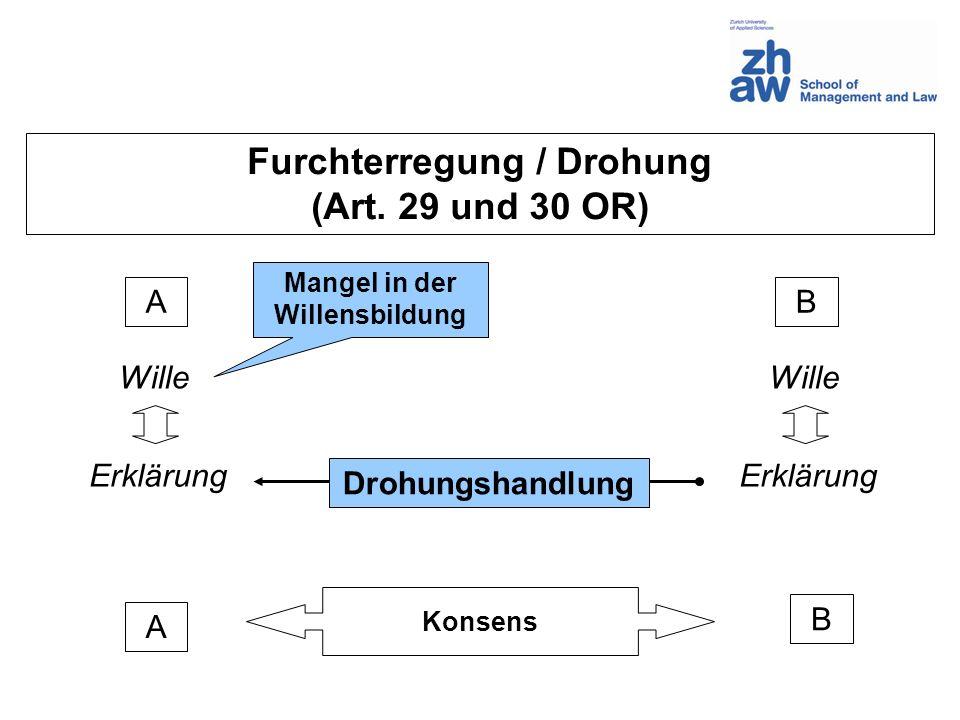 Furchterregung / Drohung