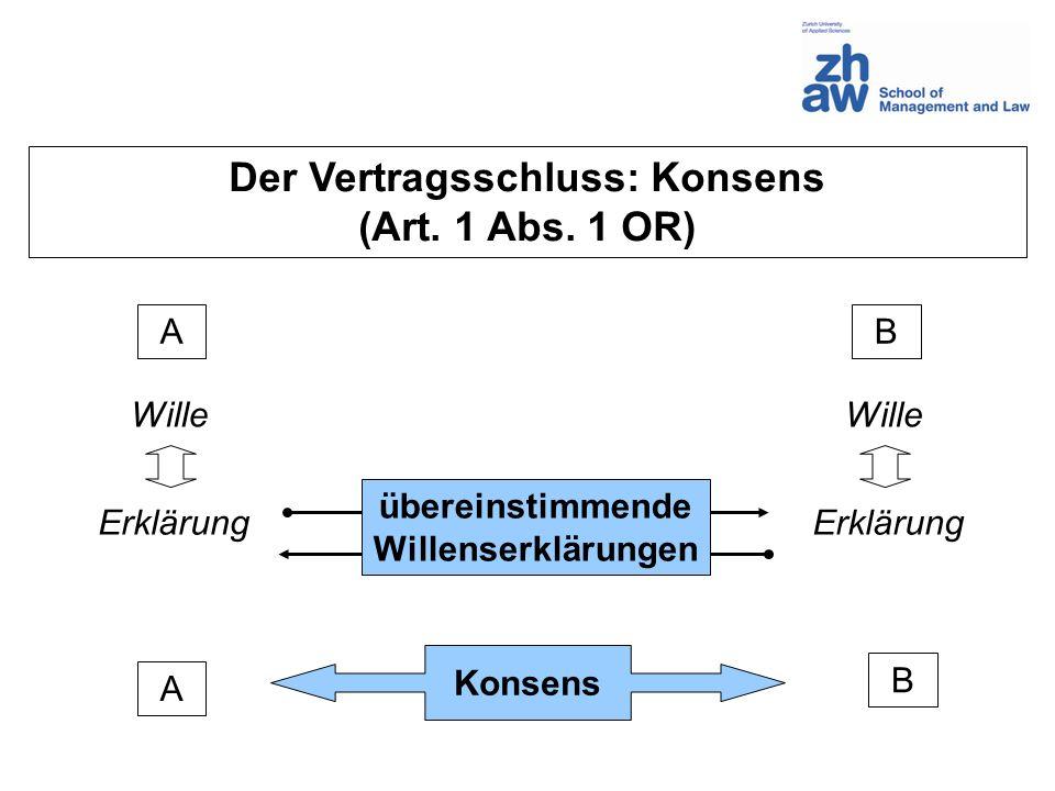 Der Vertragsschluss: Konsens übereinstimmende Willenserklärungen