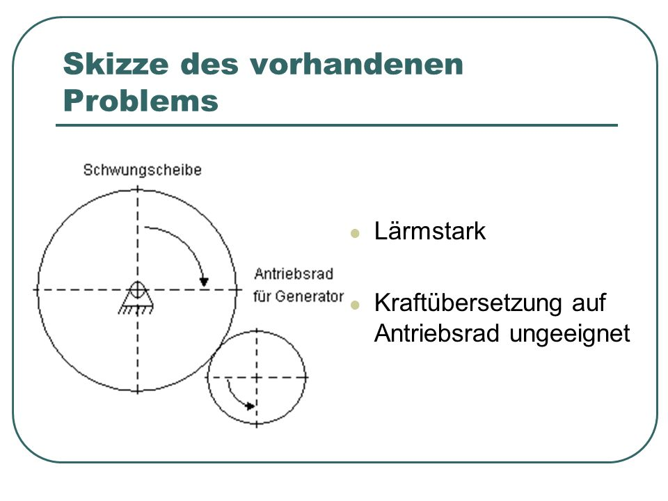 Skizze des vorhandenen Problems