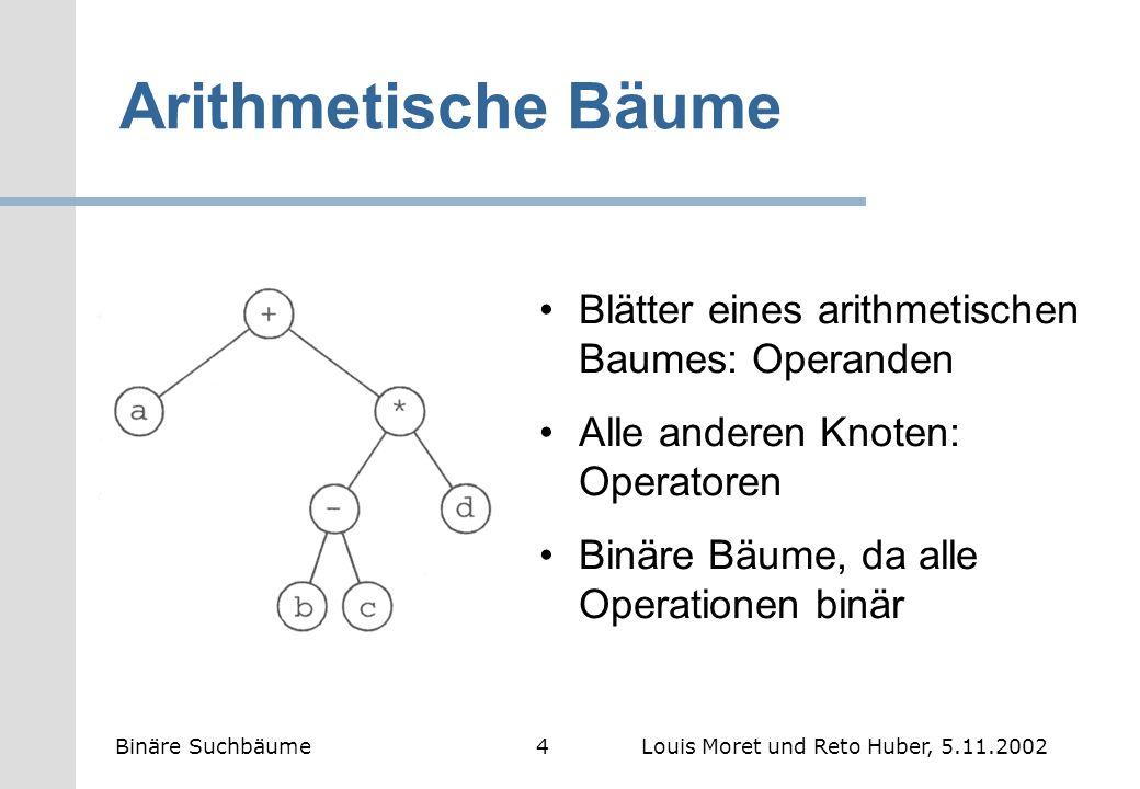 Arithmetische Bäume Blätter eines arithmetischen Baumes: Operanden