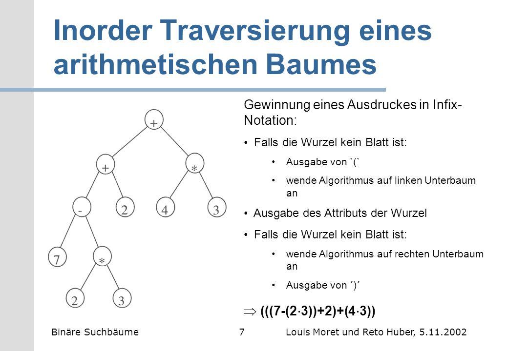 Inorder Traversierung eines arithmetischen Baumes