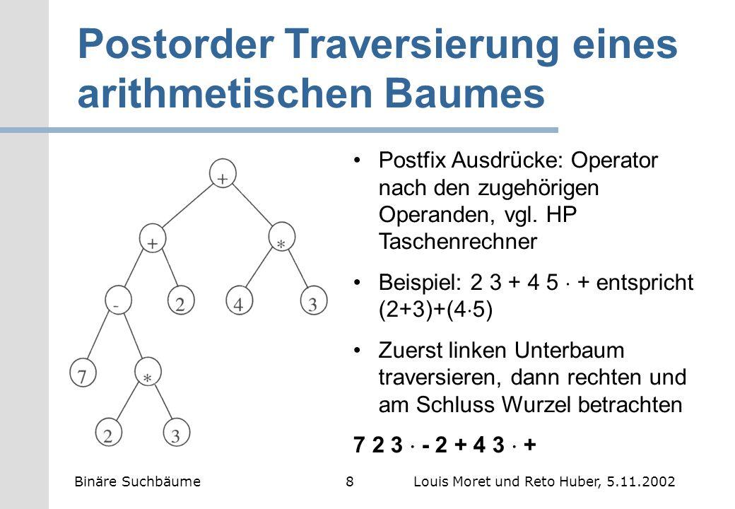 Postorder Traversierung eines arithmetischen Baumes