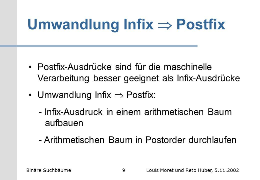 Umwandlung Infix  Postfix