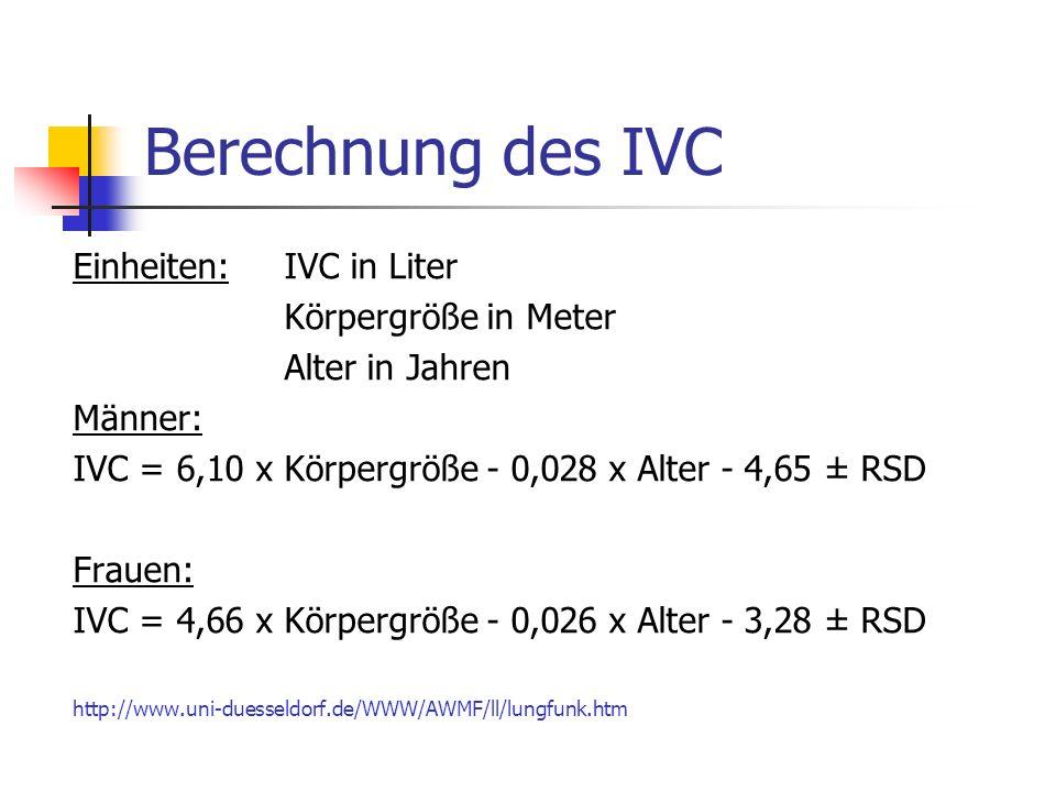 Berechnung des IVC Einheiten: IVC in Liter Körpergröße in Meter