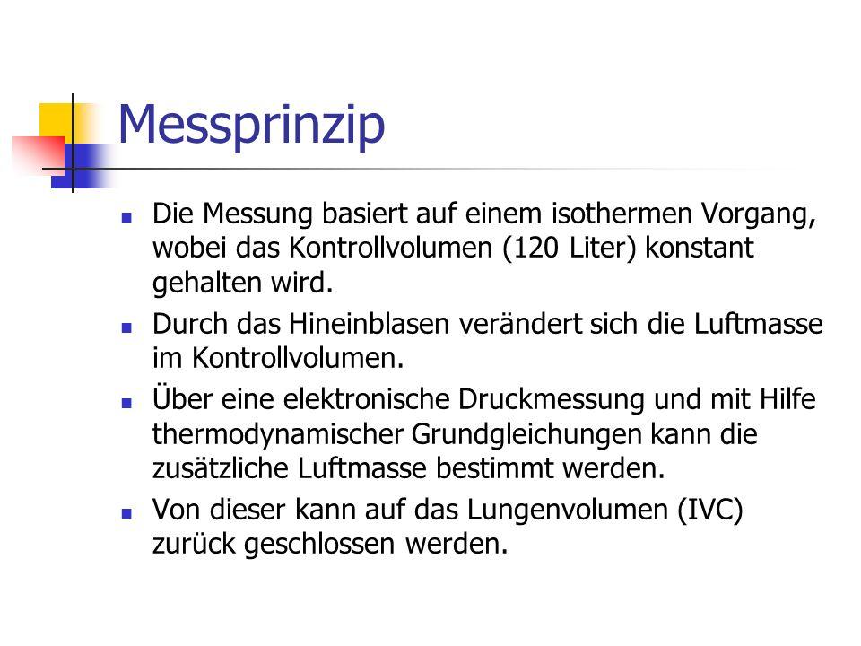 Messprinzip Die Messung basiert auf einem isothermen Vorgang, wobei das Kontrollvolumen (120 Liter) konstant gehalten wird.