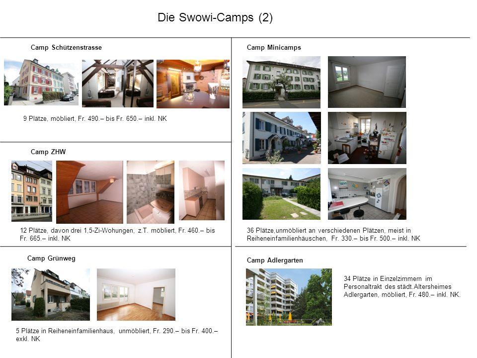 Die Swowi-Camps (2) Camp Schützenstrasse Camp Minicamps