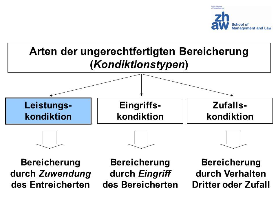 Arten der ungerechtfertigten Bereicherung Leistungs-kondiktion