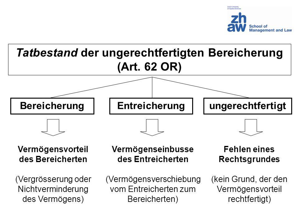 Tatbestand der ungerechtfertigten Bereicherung (Art. 62 OR)