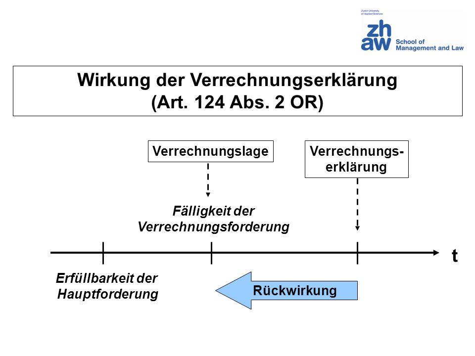 Wirkung der Verrechnungserklärung Verrechnungsforderung
