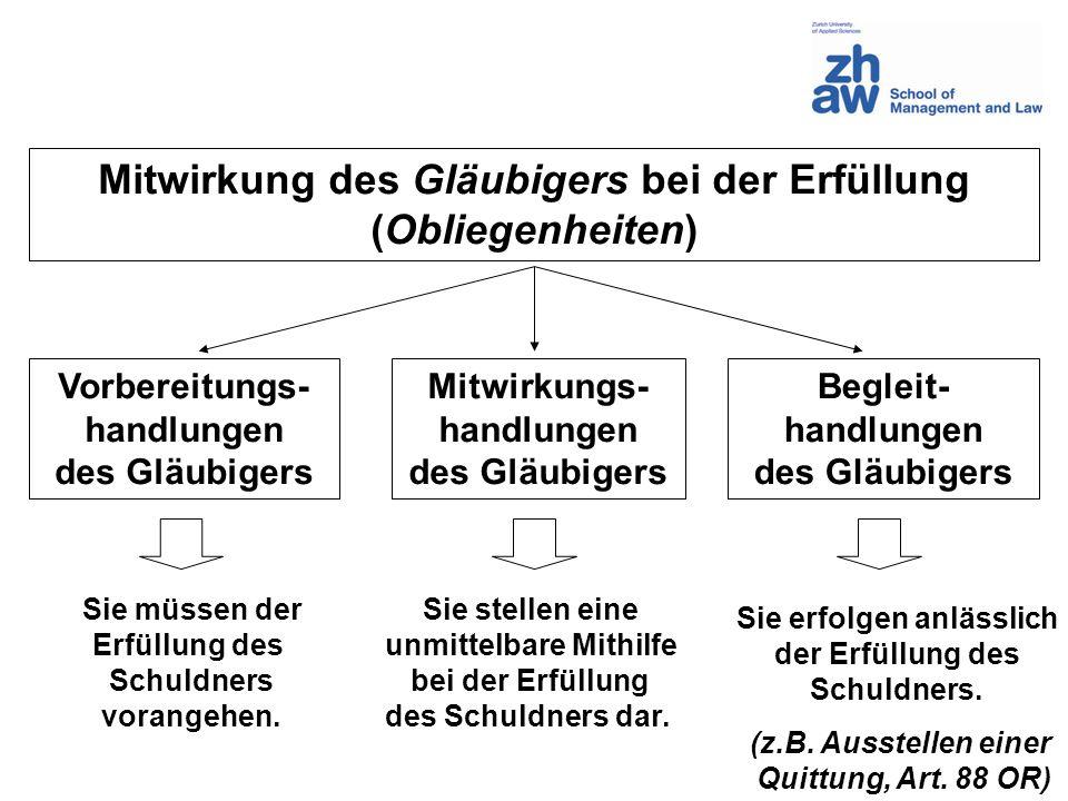 Mitwirkung des Gläubigers bei der Erfüllung (Obliegenheiten)