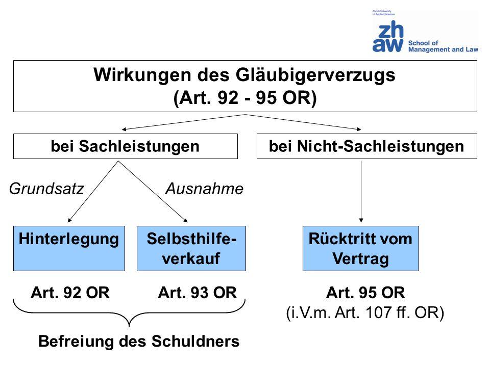 Wirkungen des Gläubigerverzugs (Art. 92 - 95 OR)
