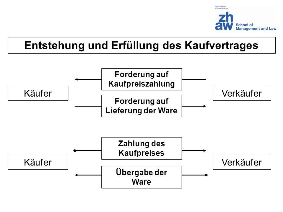 Entstehung und Erfüllung des Kaufvertrages
