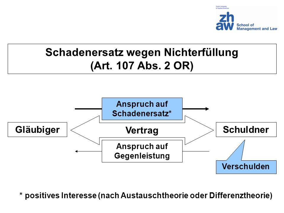 Schadenersatz wegen Nichterfüllung (Art. 107 Abs. 2 OR)