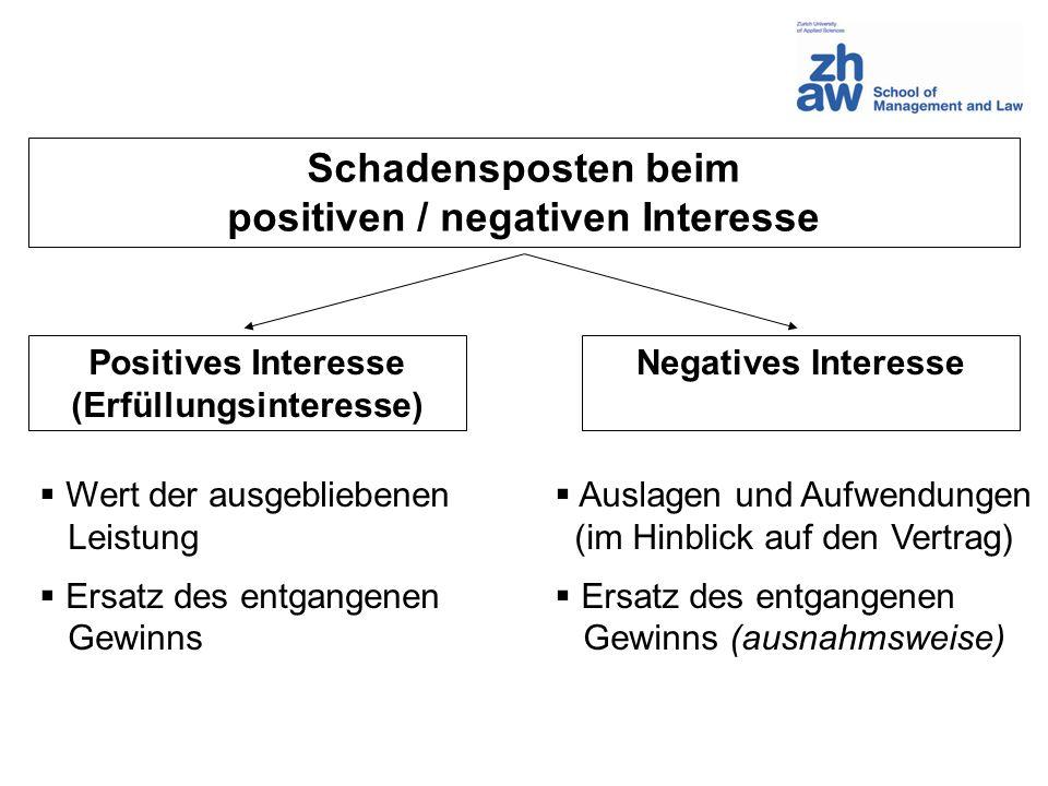 positiven / negativen Interesse (Erfüllungsinteresse)