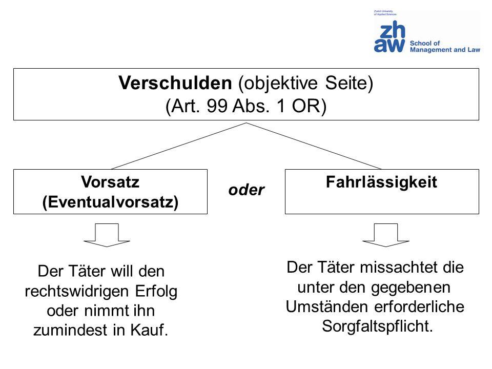 Verschulden (objektive Seite) (Art. 99 Abs. 1 OR)