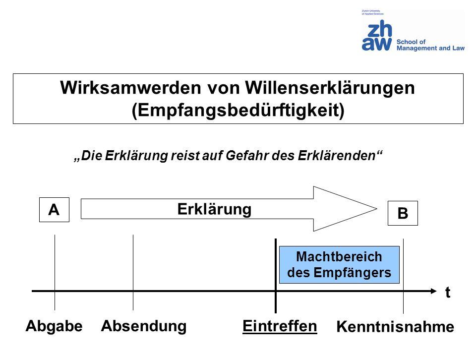 Wirksamwerden von Willenserklärungen (Empfangsbedürftigkeit)