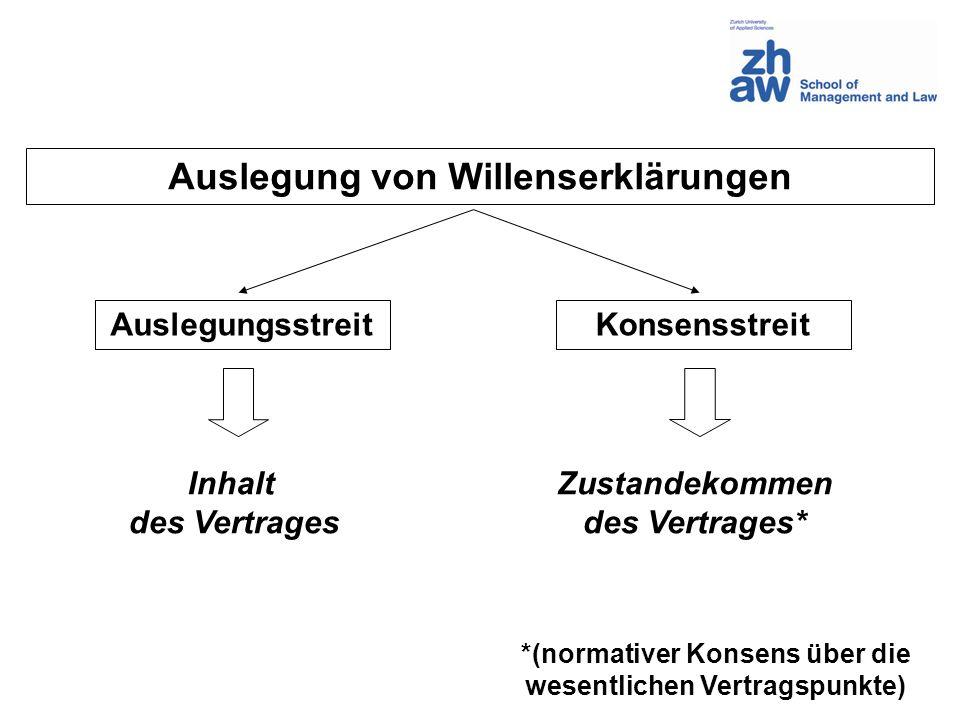 Auslegung von Willenserklärungen