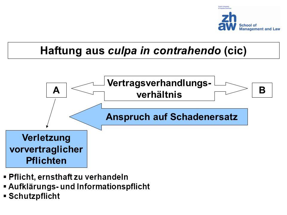 Haftung aus culpa in contrahendo (cic)