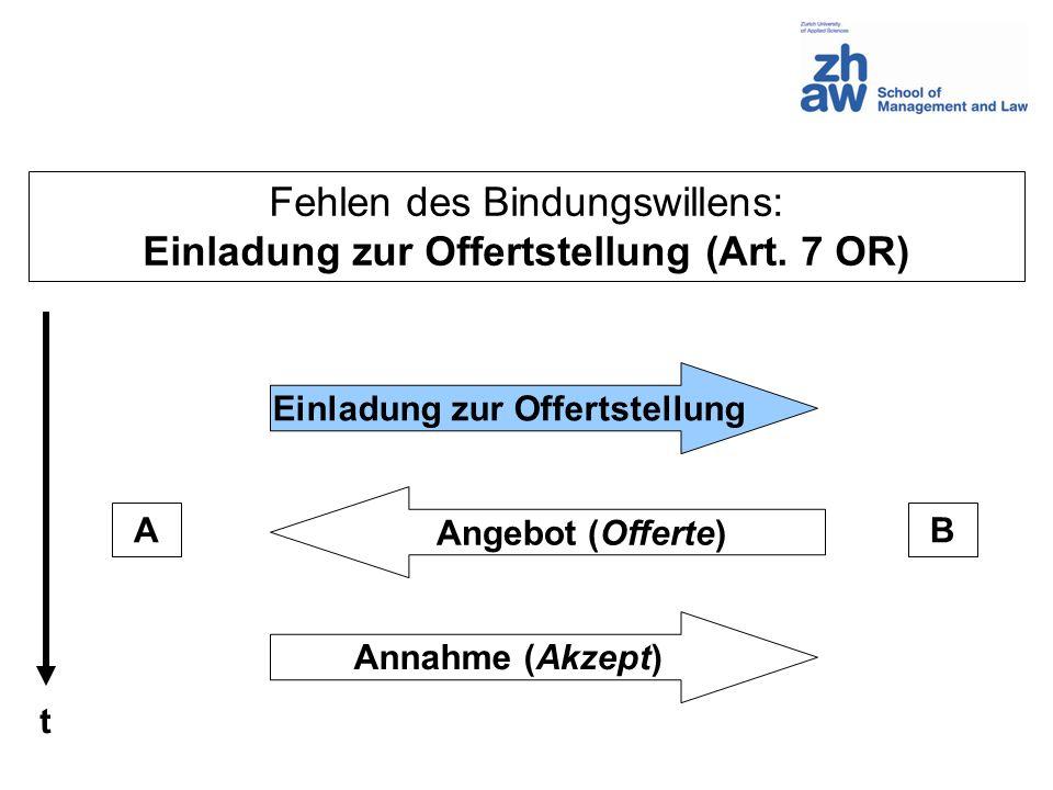 Einladung zur Offertstellung (Art. 7 OR) Einladung zur Offertstellung