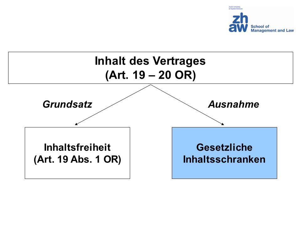 Inhalt des Vertrages (Art. 19 – 20 OR)